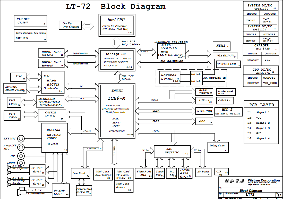 Laptop Generic Block Diagram — Laptop Repair By Schematics