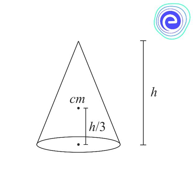 Center of Mass: Definition, Equation, Formula, Solved Problems