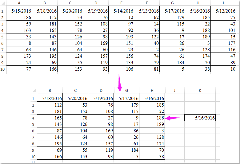 How to automatically hide columns based on date in Excel?