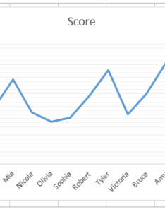also how to add minor gridlines in an excel chart rh extendoffice