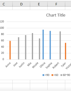 Create  chart with conditional formatting in excel also how to rh extendoffice