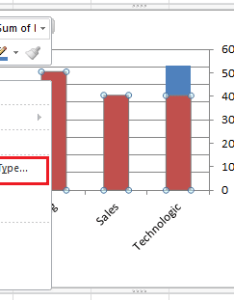 Doc pivottable secondary axis also how to add pivot chart in excel rh extendoffice