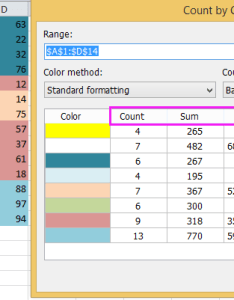Doc count by color also change chart based on value in excel rh extendoffice
