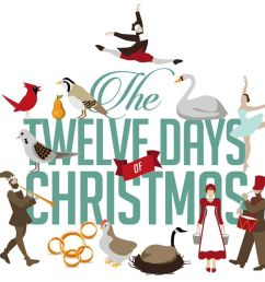 where did the 12 days of christmas come from while in america we might assume that the twelve days of christmas are those leading up to christmas day  [ 1280 x 723 Pixel ]
