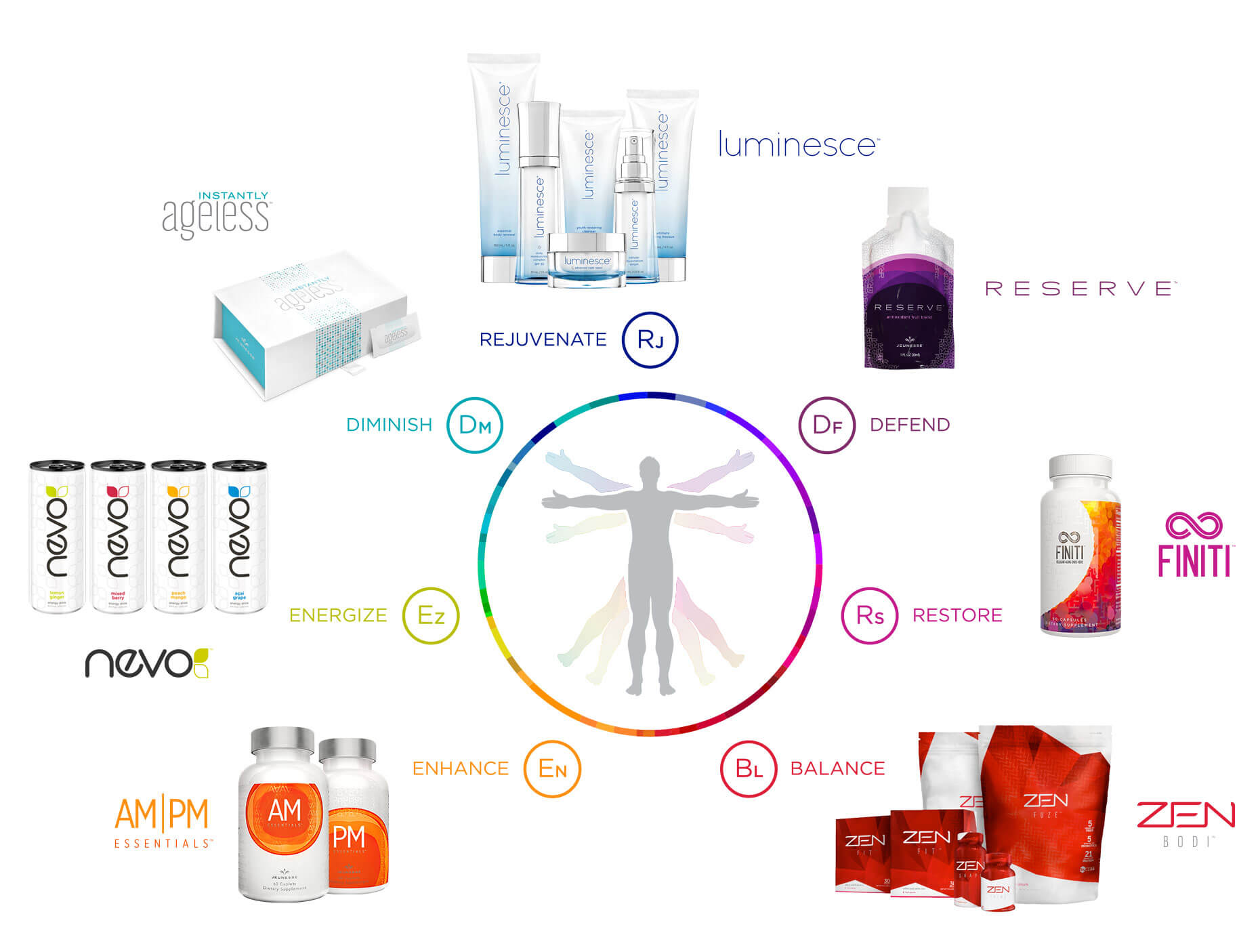 yesSystem_en-US Jeunesse Global Youth Enhancement System