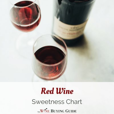 Red wine sweetness chart also printable thewinebuyingguide rh