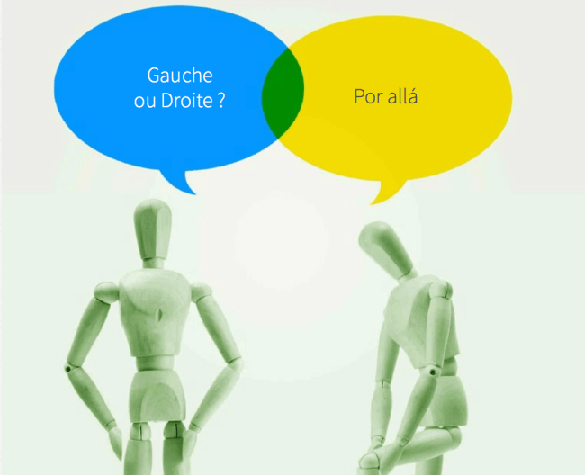 - Gauche ou Droite ? - Por alla