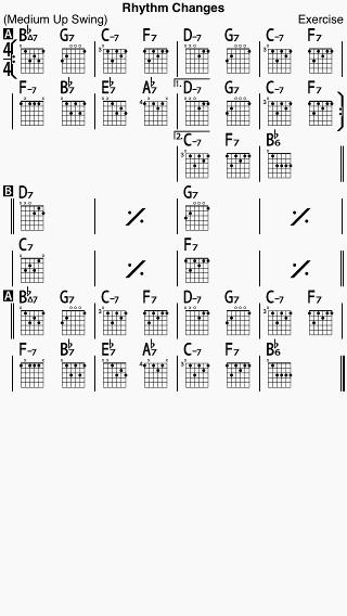 How to change the chord fonts and show the chord diagrams