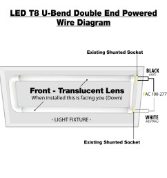 led t8 u bend double end powered wire diagram [ 1700 x 1700 Pixel ]