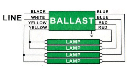 fluorescent ballast replacement wiring diagram electron transport chain with explanation for t-8 32watt 4 lamp dual voltage 120/277v most versatile