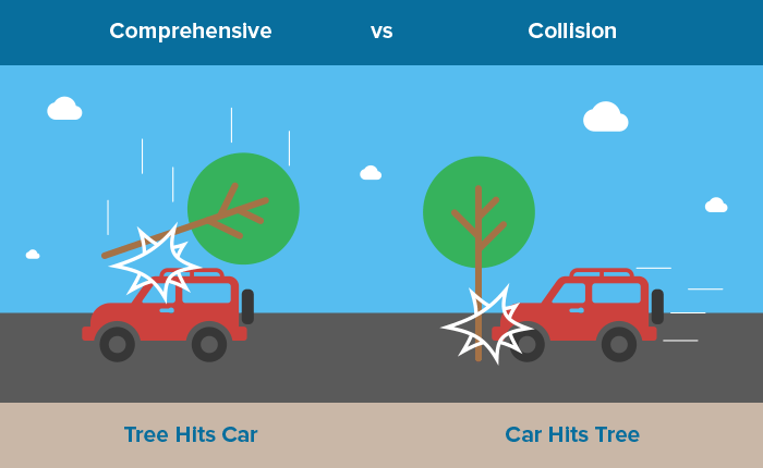Comprehensive Vs Collision Coverage What You Need To Know