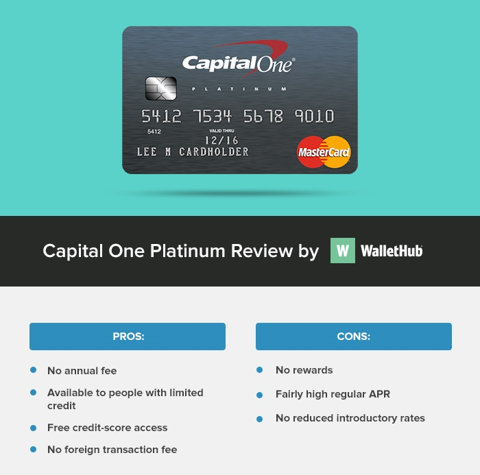 Secured Credit Card Security Bank