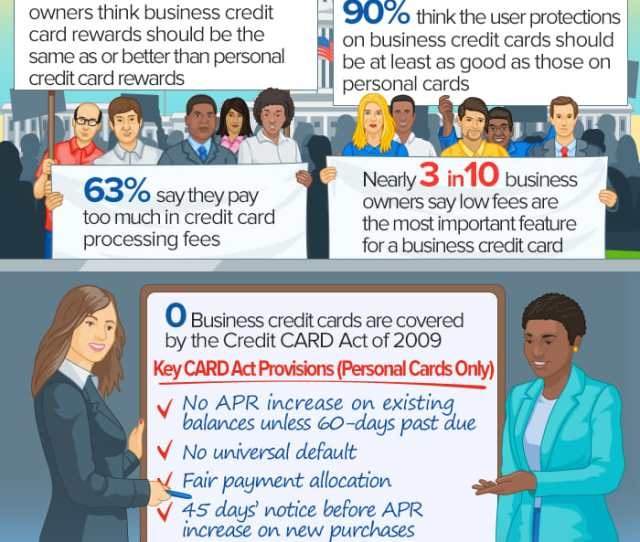 Credit Cards And Bank Accounts To How Companies Will Use Savings From President Trumps Tax Reforms This Nationally Representative Survey Of Business