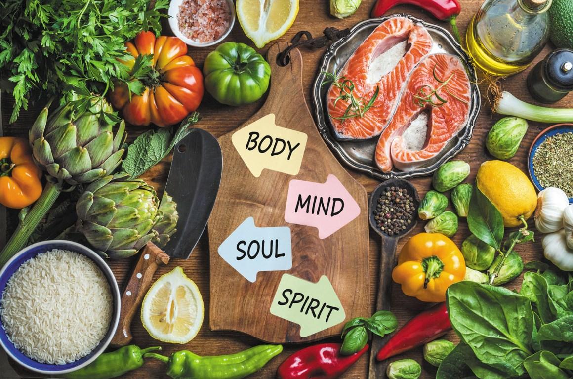 Diet World