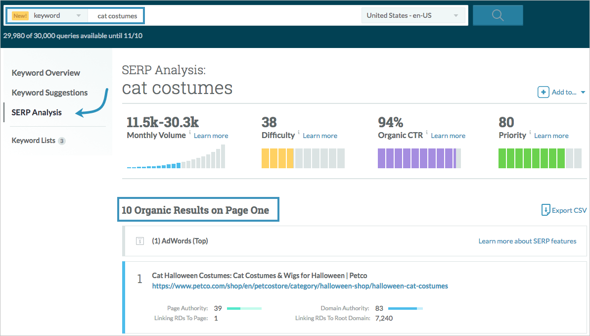 Top 10 Tools for Keyword Research in 2019 3