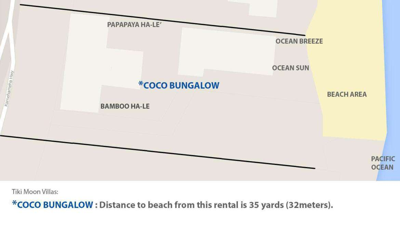COCO site map