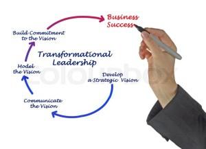 Diagram of Transformational Leadership | Stock Photo