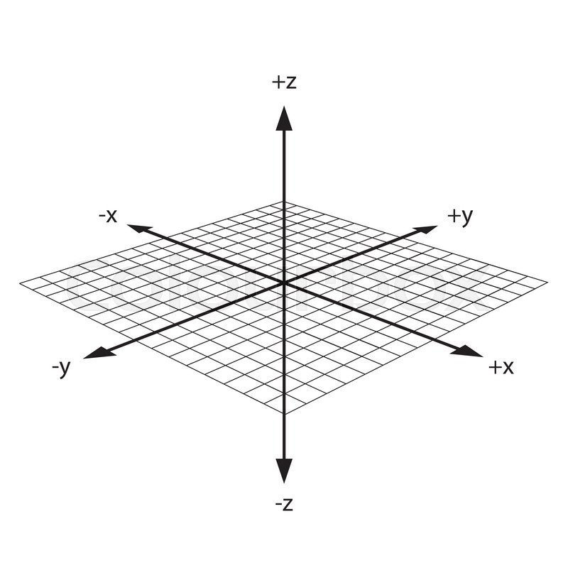 Graphing Calculator With Z Axis. image gallery xyz plane
