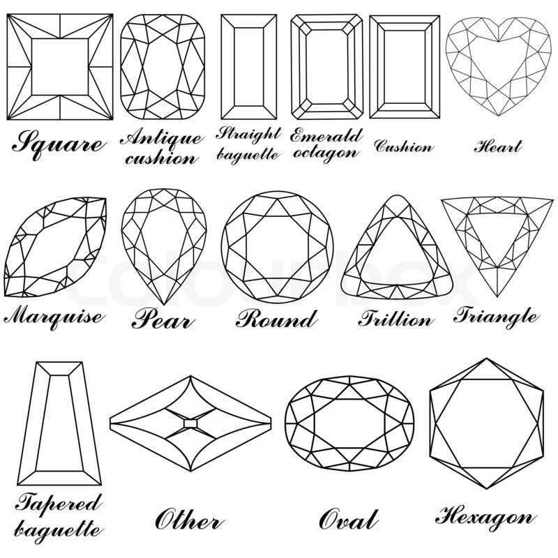 Stone shapes and their names against white background
