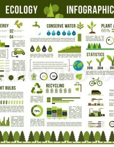 For water and energy saving forest tree planting recycling eco transport emission pollution prevention vector graph chart elements stock also nature ecology conservation infographics rh colourbox