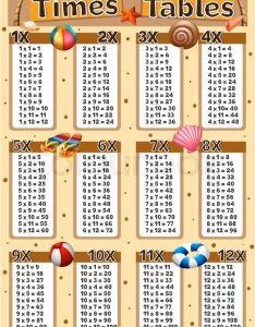 also times tables chart with beach stock vector colourbox rh