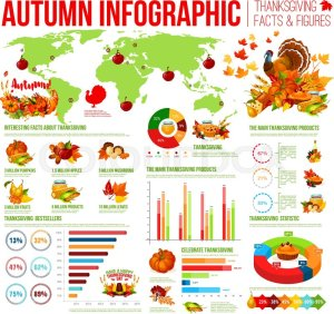 Autumn infographic of Thanksgiving Day  | Stock Vector | Colourbox