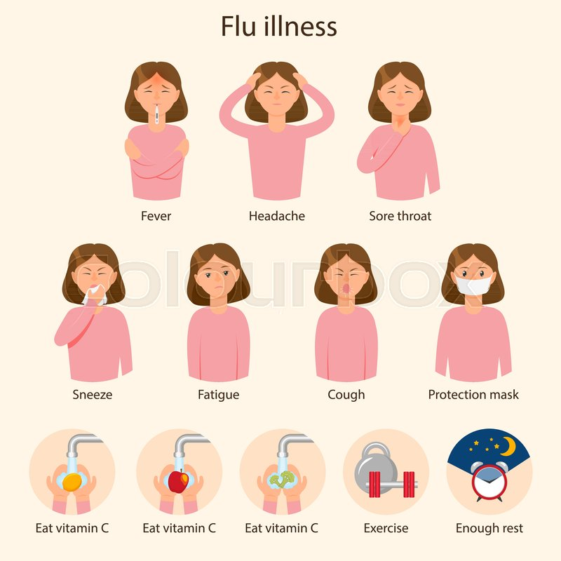 Flu, influenza symptom and prevention, ... | Stock vector | Colourbox