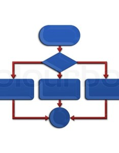 also empty flow chart diagram use for programming stock photo colourbox rh