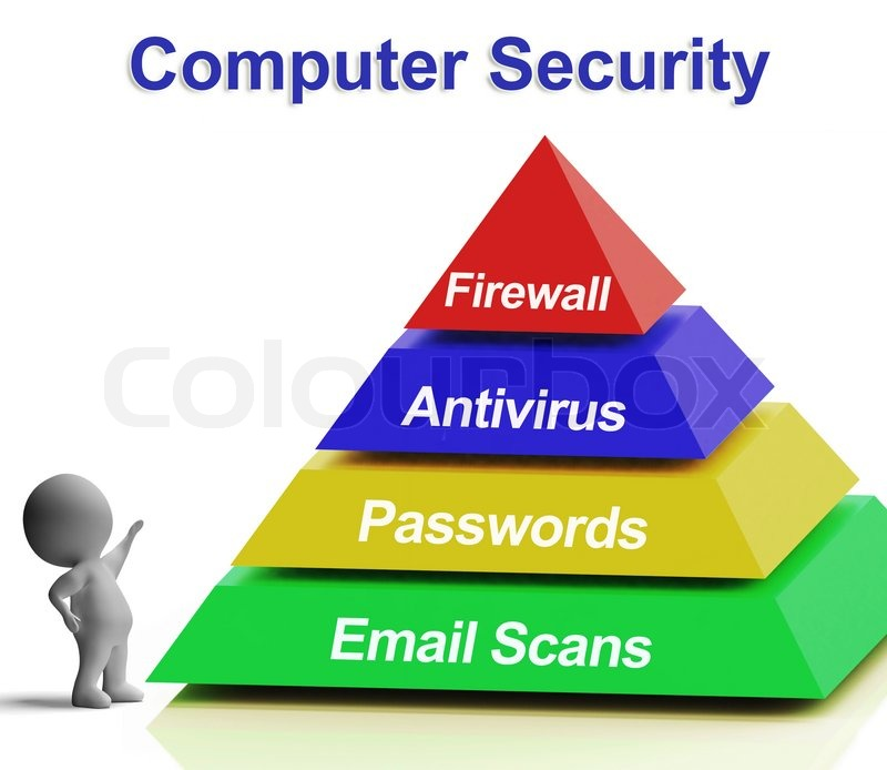 Computer Pyramid Diagram Shows Laptop Internet Security  Stock Photo  Colourbox