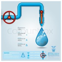 Ecology Water Pipeline Business Infographic Design ...