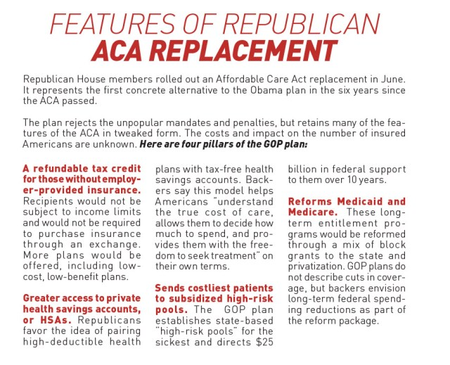 Features of Repulican ACA Replacement