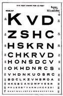 Far Vision Wall Chart (10 Foot )