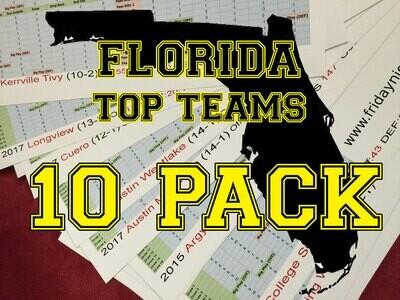 Top Florida Teams 10 Pack - FNL team sheet