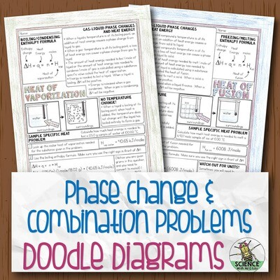 Phase Changes Chemistry Diagram Notes