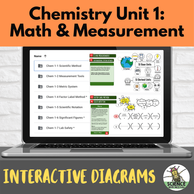 Chemistry Interactive Diagrams: Unit 1 Math and Measurement