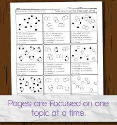 Chemistry Unit 2: Properties of Matter Homework Pages [ 2550 x 2550 Pixel ]