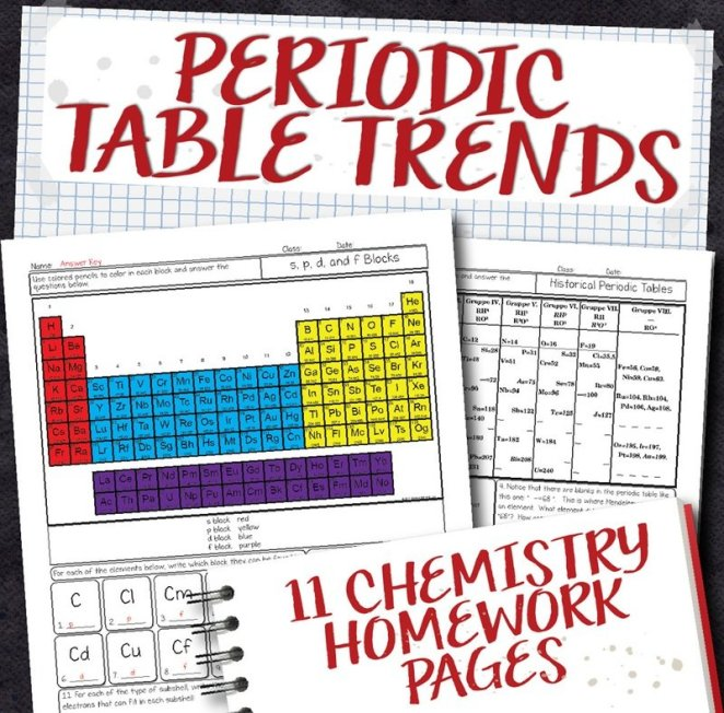 Chemistry Unit 5: Periodic Table and Trends Homework Pages