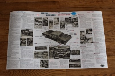 1961 1962 1963 Lincoln Convertible Trouble Diagnosis Poster 59