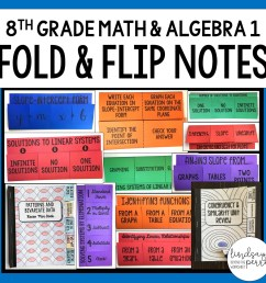 8th Grade Math and Algebra Foldable Style Notes [ 1500 x 1500 Pixel ]