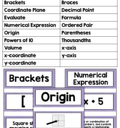 5th Grade Math Vocabulary Cards [ 1500 x 1125 Pixel ]