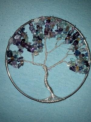 Tree of lifee