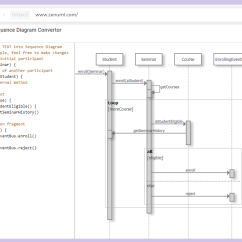 Visual Studio Generate Sequence Diagram Afci Wiring Vue Js Feed