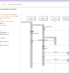 zenuml text to sequence diagram converter powered by vue js vue js feed [ 2200 x 1100 Pixel ]