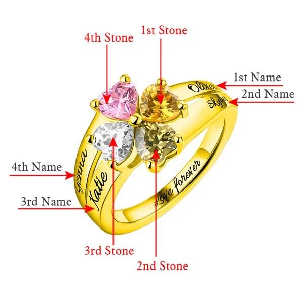 Ring mit Gravur Mutterliebe und Glck und Geburtssteine