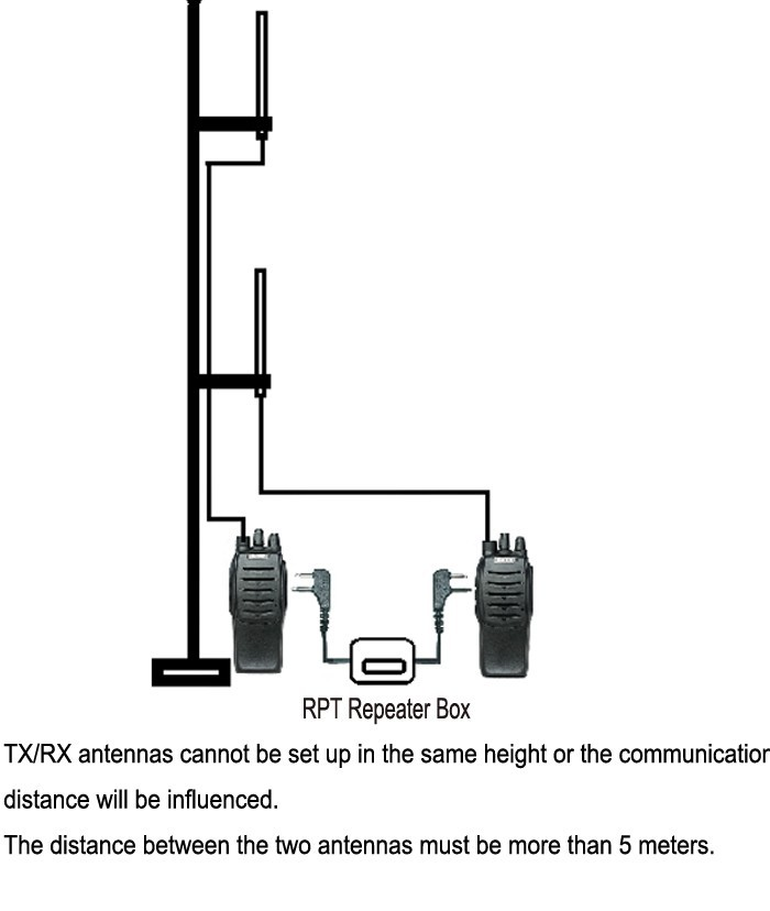 RPT-2D Two Way Radio Repeater Box for Two Transceivers