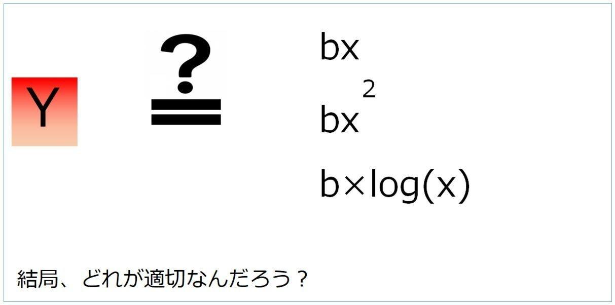 【新規性あり!】Lasso回帰を「適切な変數予測」に適用すること ...