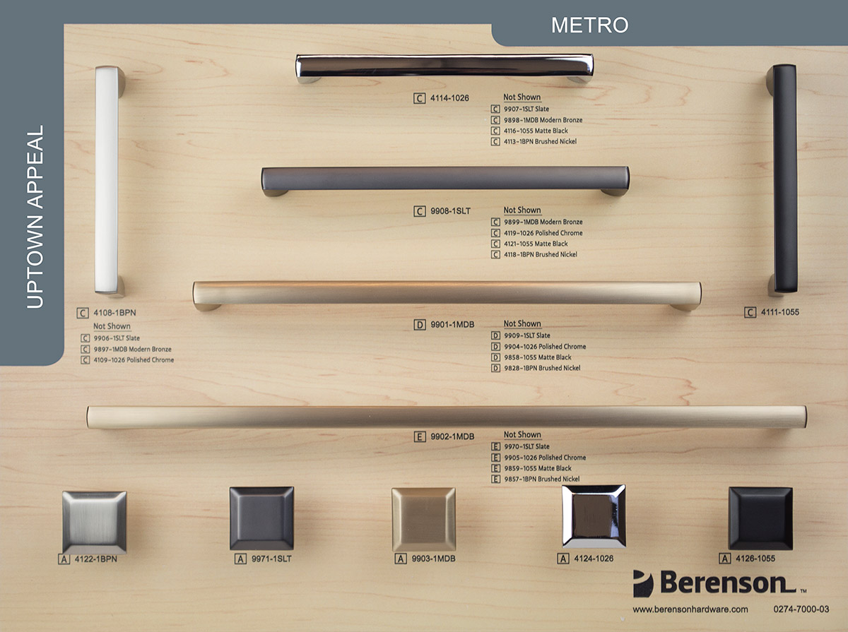 Uptown Appeal  Berenson Boards  Decorative Hardware