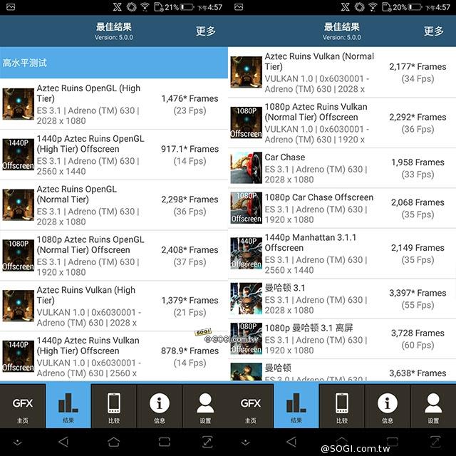 華碩電競手機ROG Phone 高通S845定製版效能實測