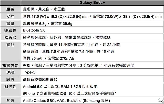 三星Galaxy Buds+真無線藍牙耳機 3月上旬台灣開賣