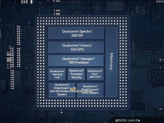 驍龍旗艦平台首款5G SoC 高通談為何不用875而是888